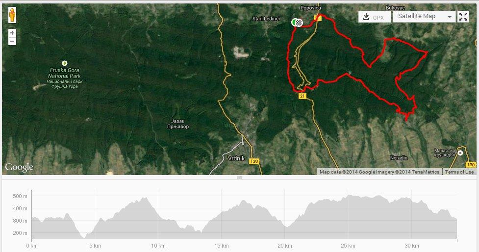Mapa Mali Fruškogorski MTB Maraton