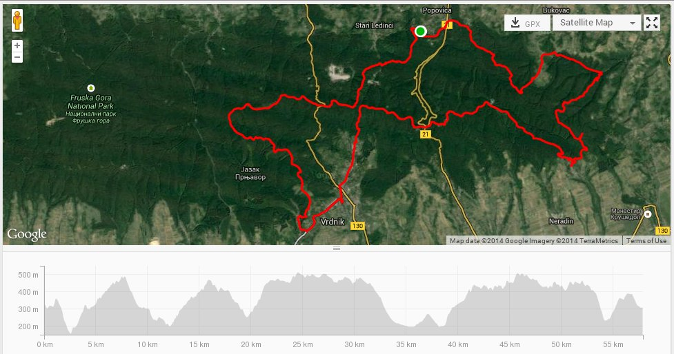 Mapa Srednji Fruškogorski MTB Maraton